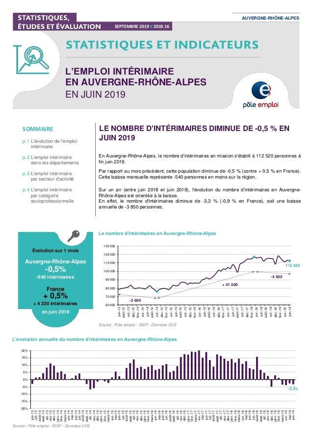 Le nombre d'intérimaires en Auvergne-Rhône-Alpes L'évolution annuelle du nombre d'intérimaires en Auvergne-Rhône-Alpes LE ...