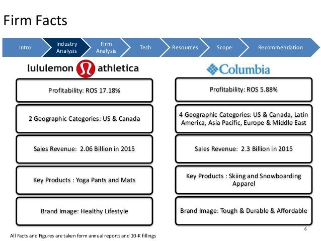 market analysis and strategic recommendation Strategic analysis – blackberry  this is augmented by poor marketing strategy that contributes to blackberry failure to capture and keep the market according to kantar media, in 2012 samsung spent on marketing $402m in usa alone, while blackberry only $39m (figure 10)  recommendations the above analysis leads to the following.
