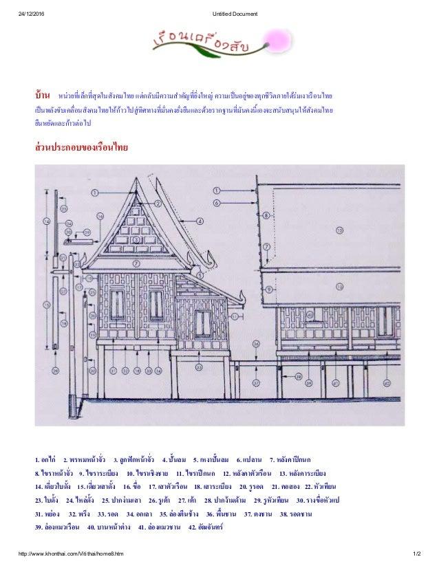 24/12/2016 UntitledDocument http://www.khonthai.com/Vitithai/home8.htm 1/2  บ้านหน่วยที次�เล็กที次�สุดในสังคมไทยแต่กล...