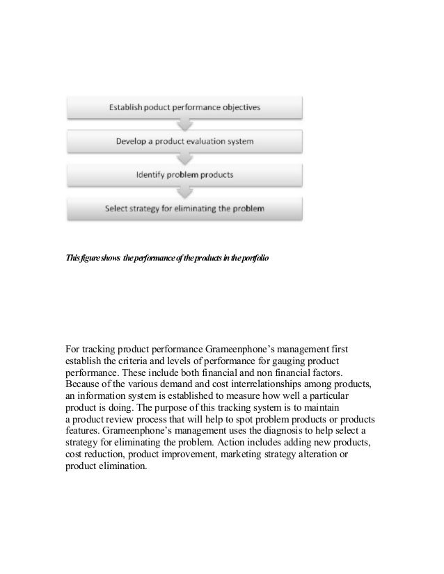 term paper on marketing strategy for Essay paper on marketing plan the main quantifiable elements that can be used to evaluate, monitor and control the effectiveness of a marketing plan for a new hybrid car are as follows: sales volume, percentage penetration of distribution outlets, number of hits of a website, market share and inventory left.