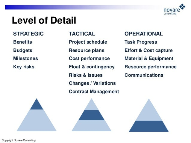 Walmart strategic tactical operational and contingency planning