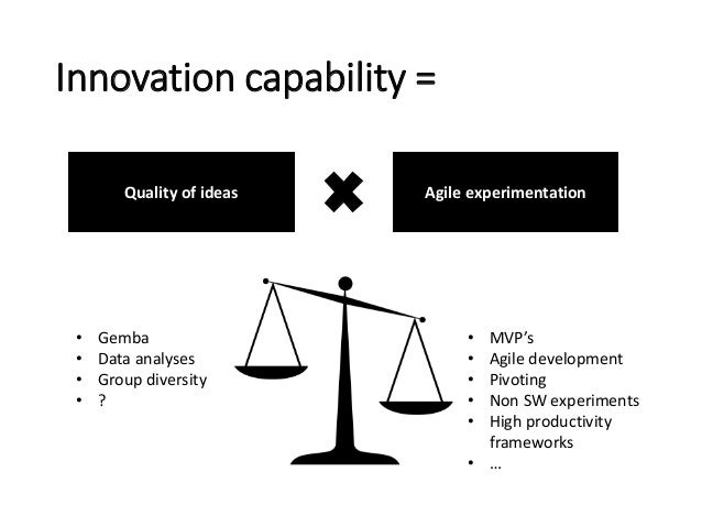 Systematic Innovation and Agile Portfolio Managment