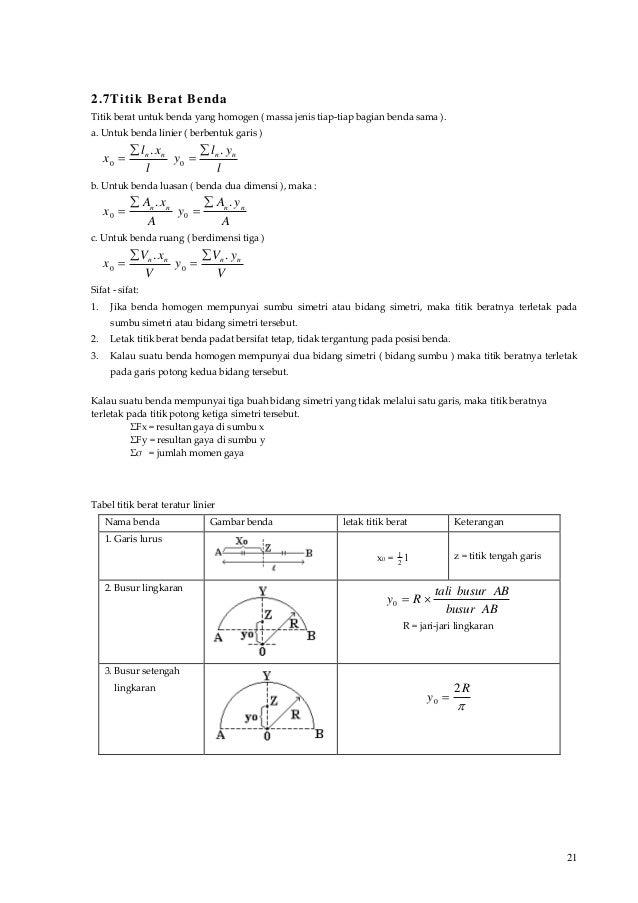 Siap Menghadapi Ujian Nasional Fisika 2013 Zainal Abidin