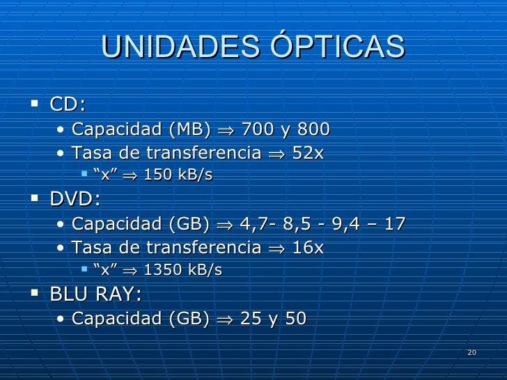 UNIDADES ÓPTICAS <ul><li>CD: </li></ul><ul><ul><li>Capacidad (MB)    700 y 800 </li></ul></ul><ul><ul><li>Tasa de transfe...