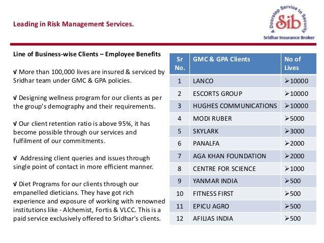 Sib Sridhar Insurance Brokers