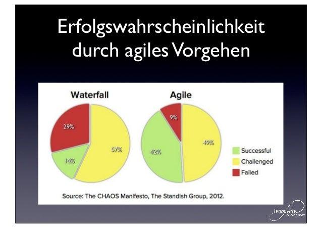 Erfolgswahrscheinlichkeit  durch agiles Vorgehen