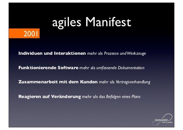 agiles Manifest  2001Individuen und Interaktionen mehr als Prozesse und WerkzeugeFunktionierende Software mehr als umfasse...
