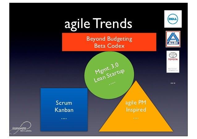 agile Trends         Beyond Budgeting           Beta Codex                 . 3.0 p           M gmt rtu                Sta ...