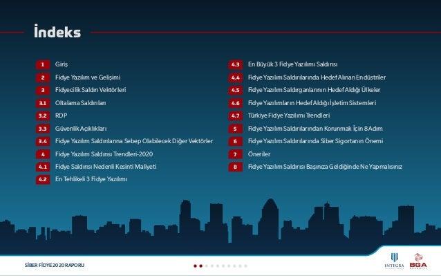 Siber Fidye 2020 Raporu Slide 3