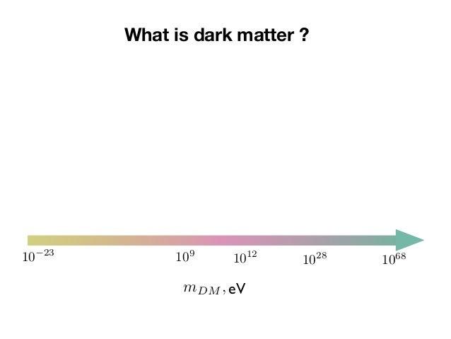 "Sergey Sibiryakov ""Galactic rotation curves vs. ultra-light dark matter: Implications of the soliton—host halo relation"" Slide 2"