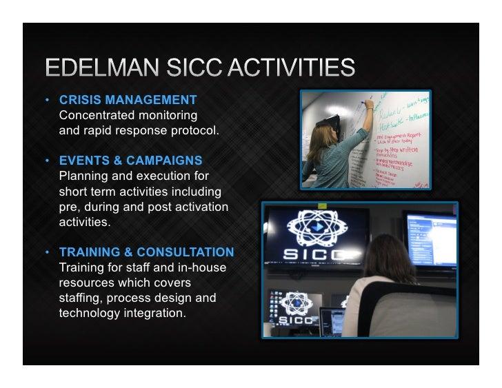 SICCsocial intelligence command center                                                      SICC                          ...