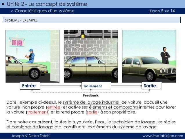  Unité 2 - Le concept de système o Caractéristiques d'un système  Ecran 5 sur 14  SYSTEME - EXEMPLE  Entrée  Traitement  ...