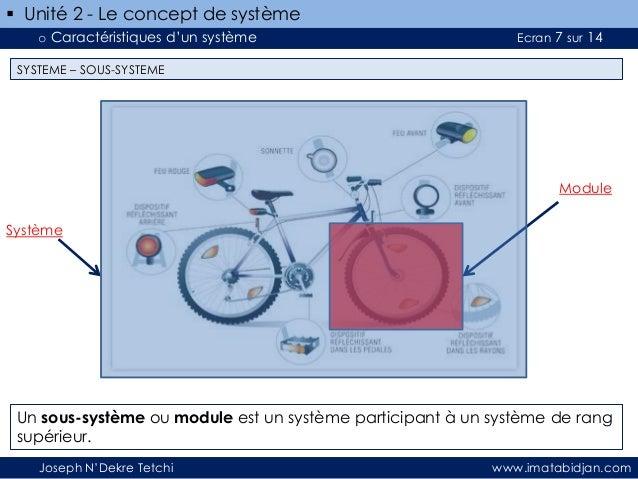  Unité 2 - Le concept de système o Caractéristiques d'un système  Ecran 7 sur 14  SYSTEME – SOUS-SYSTEME  Module Système ...