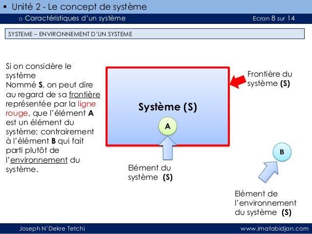 Unité 2 - Le concept de système o Caractéristiques d'un système  Ecran 8 sur 14  SYSTEME – ENVIRONNEMENT D'UN SYSTEME  S...