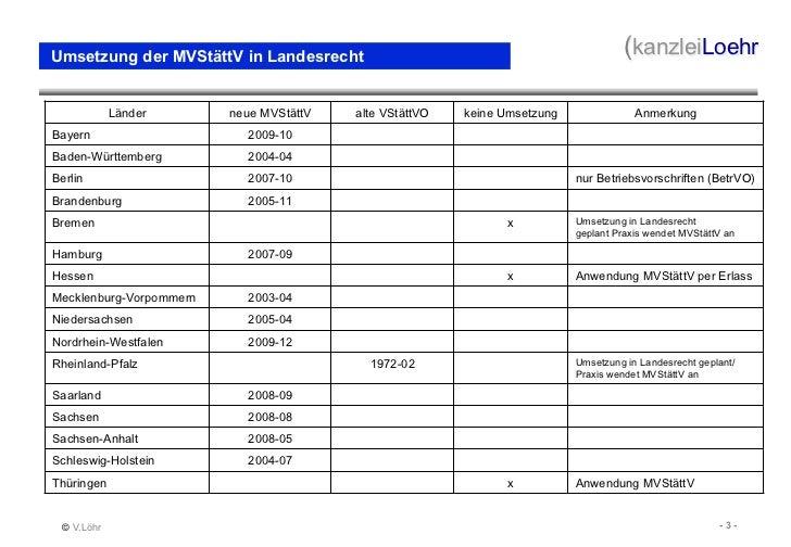 imex 2012 sicherheitskonzepte fr veranstaltungen vlhr - Sicherheitskonzept Muster