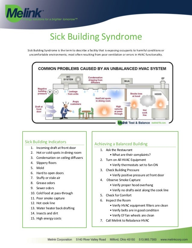 Sick Building Syndrome Sick Building Syndrome is the term to describe a facility that is exposing occupants to harmful con...