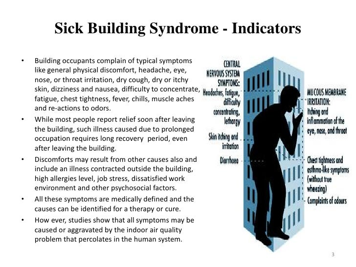 Suck building syndrome