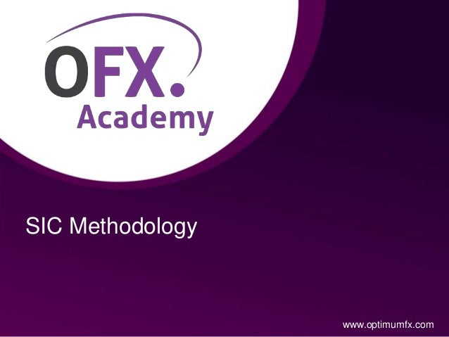 SIC Methodology www.optimumfx.com
