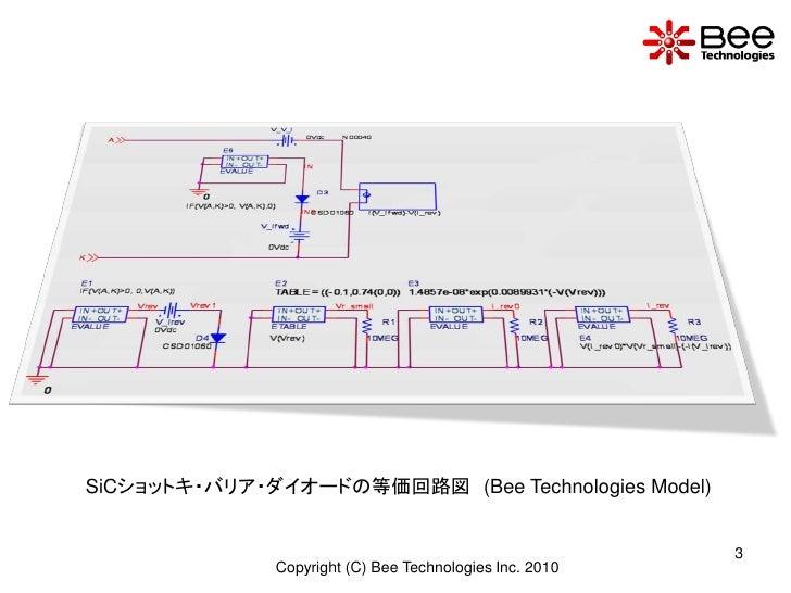 SiCショットキ・バリア・ダイオードの等価回路図 (Bee Technologies Model)                                                            3            ...