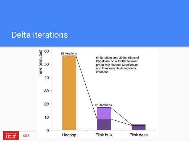 flinkml large scale machine learning apache flink iterate in the dataflow 11