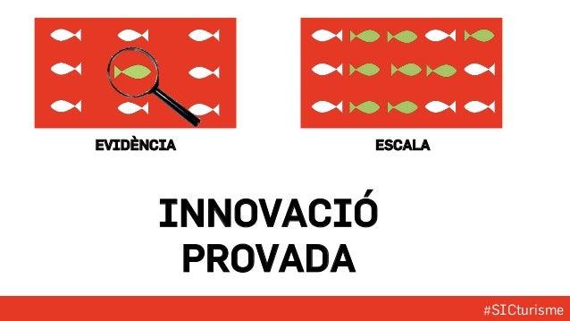 #SICturisme Miquel de Paladella Slide 3