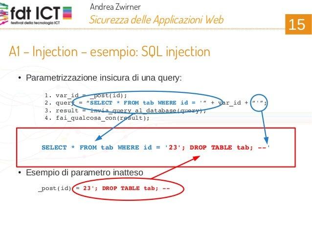 Festival ict 2013 sicurezza delle applicazioni web - Sql injection drop table example ...