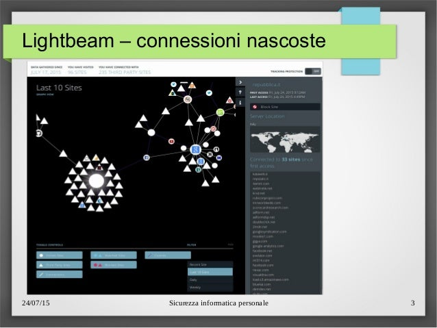 24/07/15 Sicurezza informatica personale 3 Lightbeam – connessioni nascoste