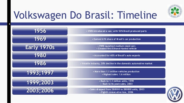 Volkswagen do Brasil: Driving Strategy with the Balanced Scorecard Case Solution & Answer