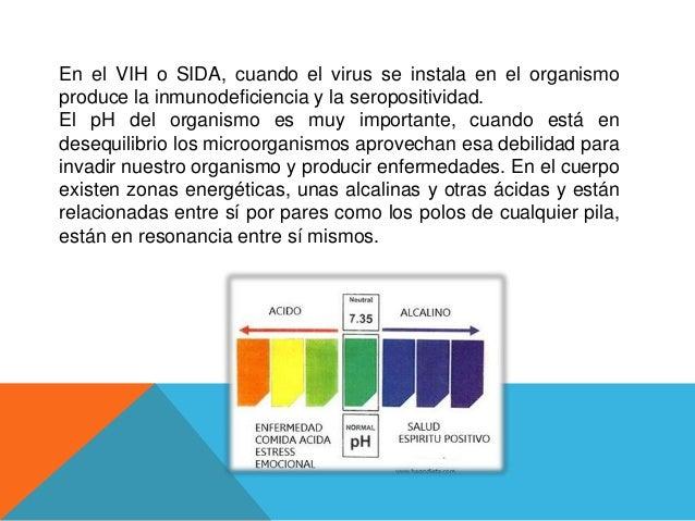 En el VIH o SIDA, cuando el virus se instala en el organismo produce la inmunodeficiencia y la seropositividad. El pH del ...