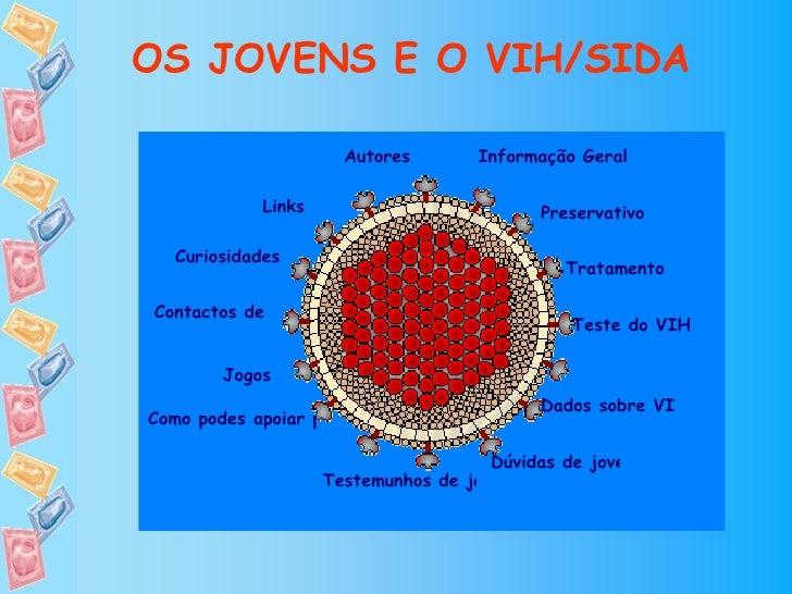 OS JOVENS E O VIH/SIDA                       Autores         Informação Geral             Links                           ...