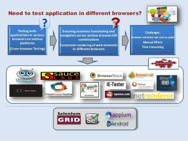 Need to test application in different browsers? Testing web- applications in various browsers on various platforms (Cross-...