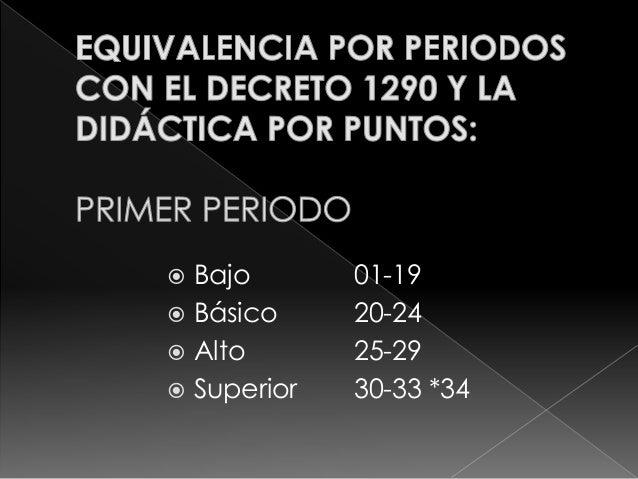  Bajo 01-39   Básico 40-48   Alto 49-58   Superior 59-66