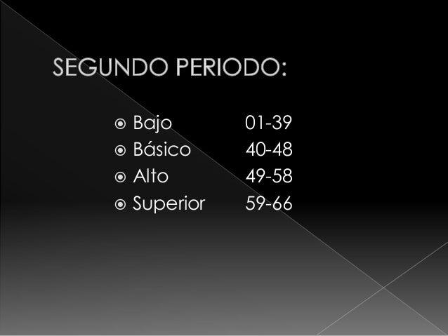  Bajo 01-59   Básico 60-72   Alto 73-87   Superior 88-100