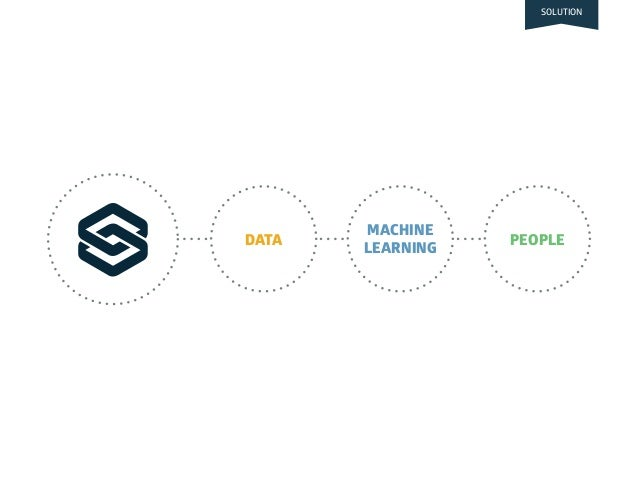 DATA MACHINE LEARNING PEOPLE SOLUTION