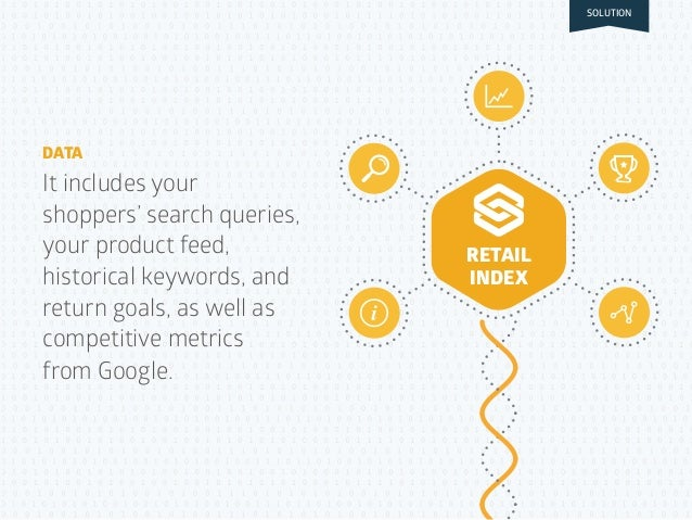 RETAIL INDEX It includes your shoppers' search queries, your product feed, historical keywords, and return goals, as well ...