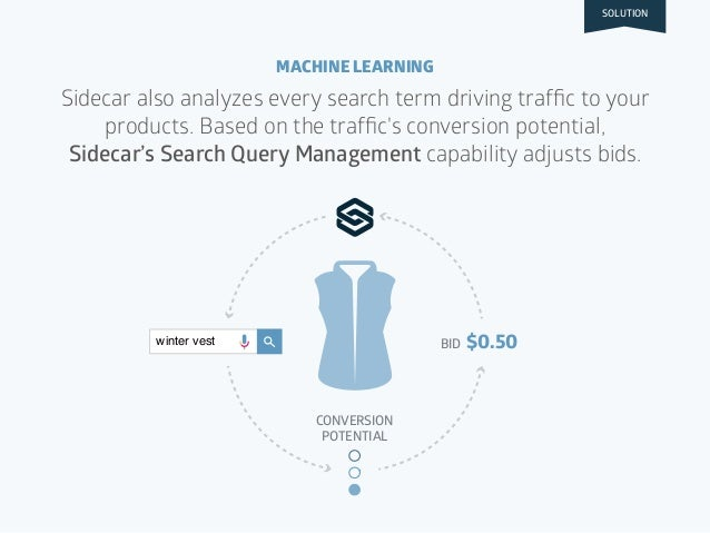 BID $0.50 CONVERSION POTENTIAL winter vest Sidecar also analyzes every search term driving traffic to your products. Based ...