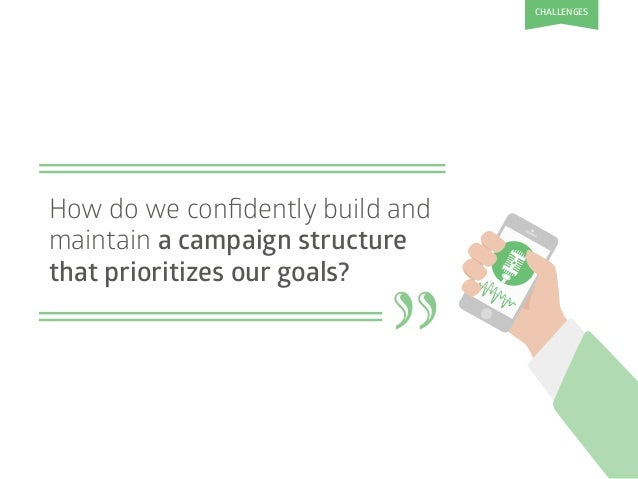 """"""" How do we confidently build and maintain a campaign structure that prioritizes our goals? CHALLENGES"""