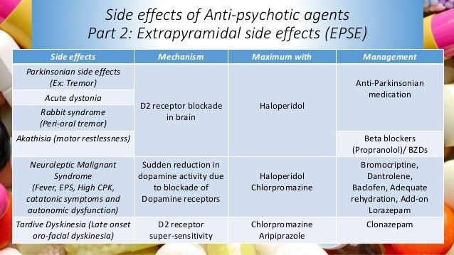 Side effects of Antipsychotic Agents