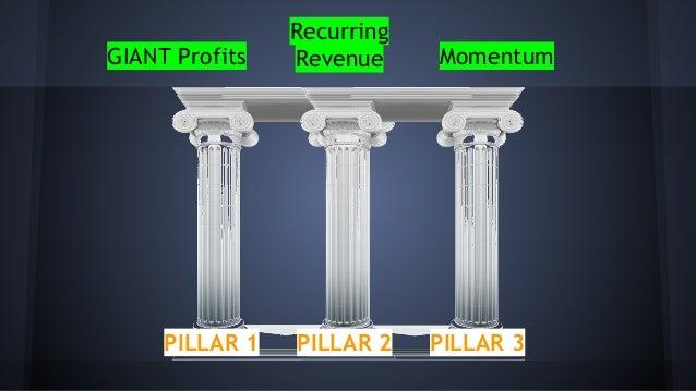 "7 Steps Strategic Deal Maker System: 1. Choose a niche. 2. Decide on ""service offering"" (e.g. SEO, Market Research, Lead G..."