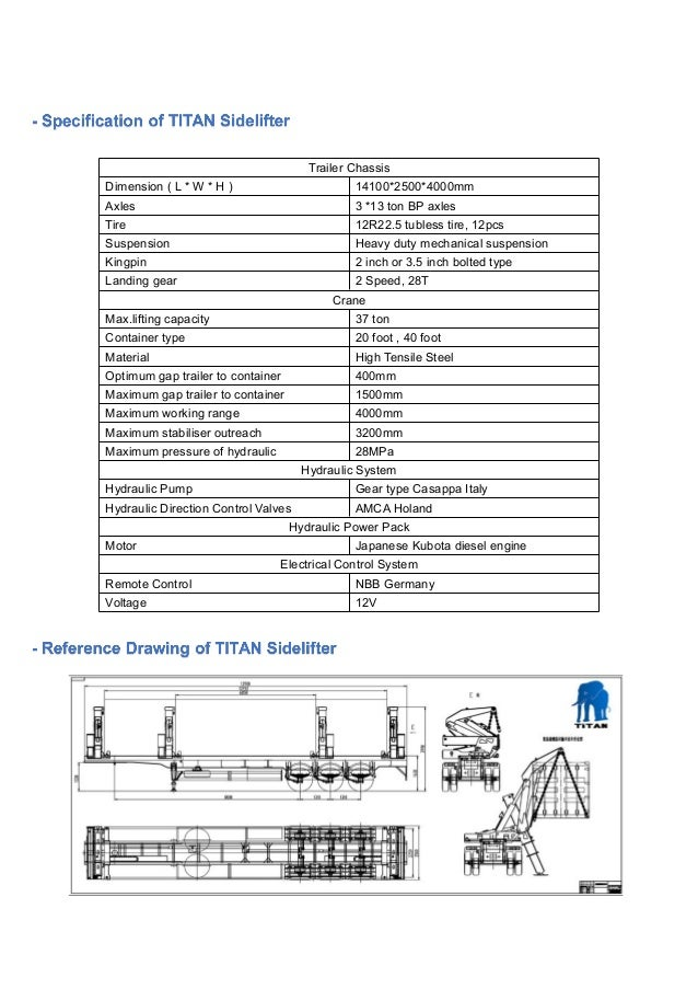 Hendrickson Trailer Suspension further 96c29161d5590eb821435f43d7586c46 also Riffs in addition 2010 10 01 archive additionally Wireless Configuration Diagram. on truck tire cross section