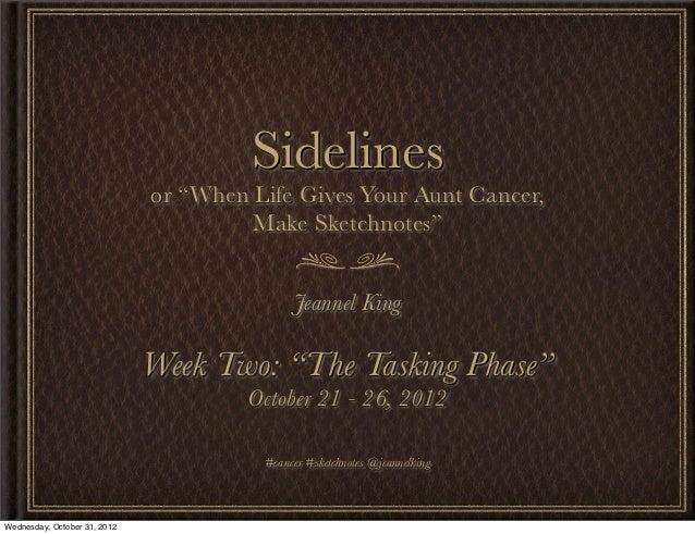 "Sidelines                              or ""When Life Gives Your Aunt Cancer,                                       Make Sk..."