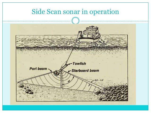 Of Coastal Structures Undermost Circumstances 6 Side Scan Sonar