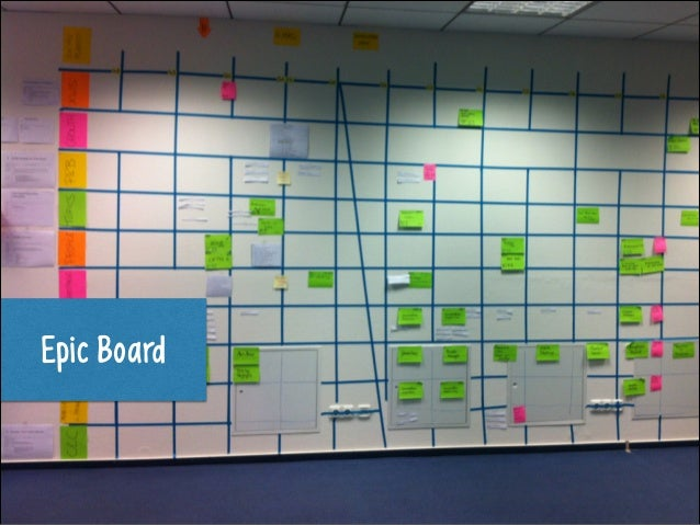 Epic Board