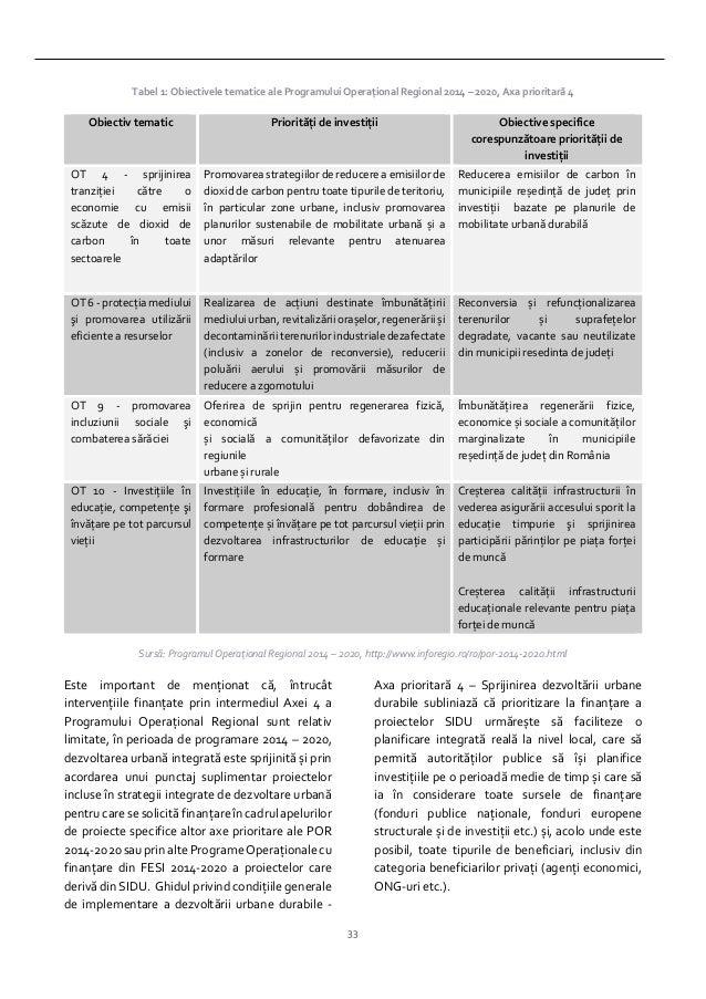 33 Tabel 1: Obiectivele tematice ale Programului Operaţional Regional 2014 – 2020, Axa prioritară 4 Obiectiv tematic Prior...