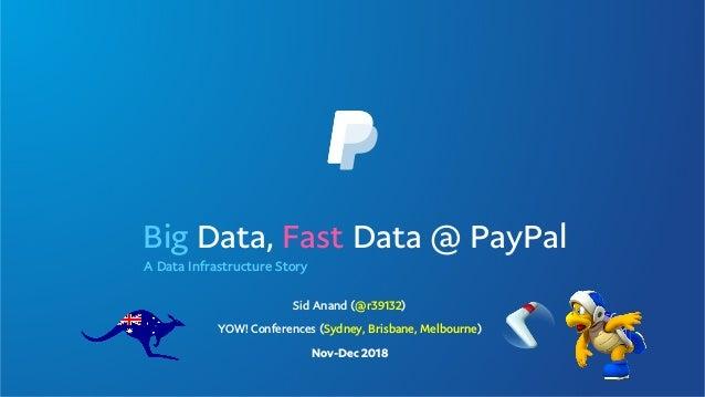 @r39132 Big Data, Fast Data @ PayPal Sid Anand (@r39132) YOW! Conferences (Sydney, Brisbane, Melbourne) Nov-Dec 2018 A Dat...