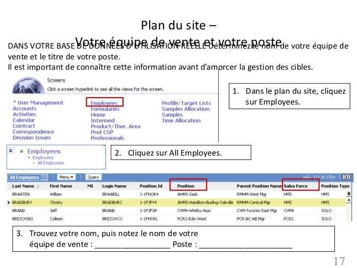 Plan du site –DANS VOTRE BASE Votre équipe de vente et votre poste votre équipe de                DE DONNÉES D'UTILISATION...