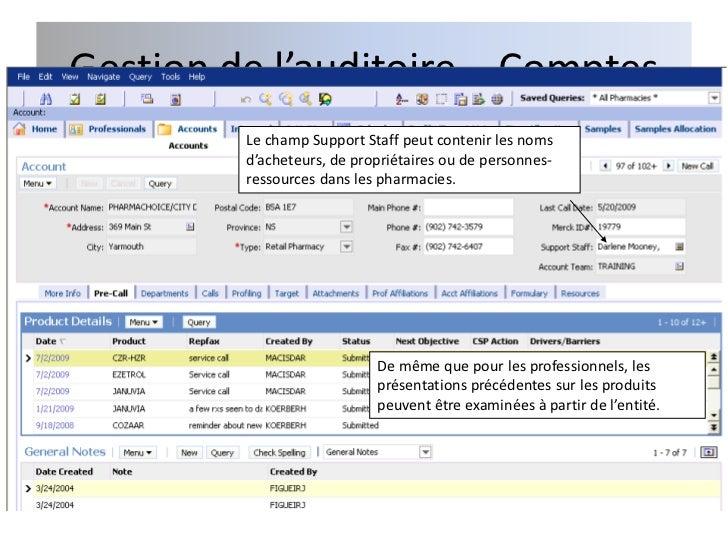 Gestion de l'auditoire – Comptes         Le champ Support Staff peut contenir les noms         d'acheteurs, de propriétair...