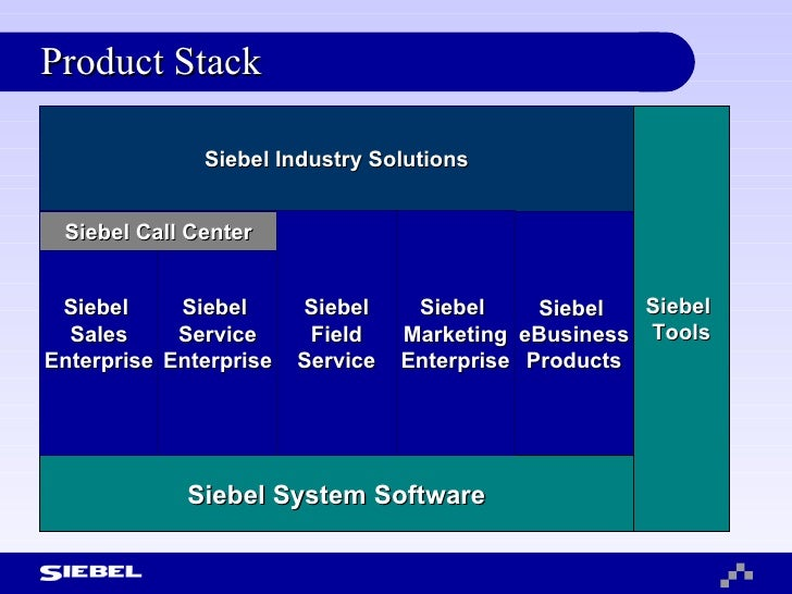 siebel systems Siebel infosys has partnered with oracle's siebel (formerly, 'siebel systems') for  more than a decade to deliver solutions for fortune 500 companies our team.