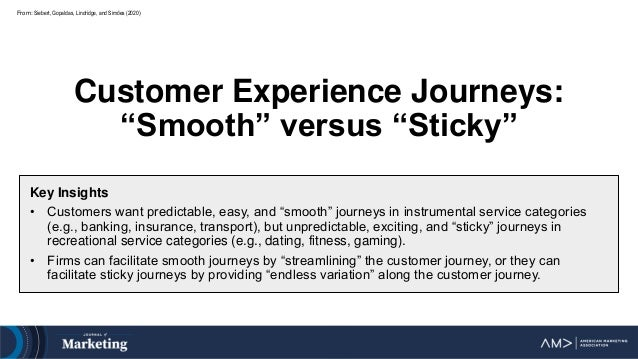 "From: Siebert, Gopaldas, Lindridge, and Simões (2020) Customer Experience Journeys: ""Smooth"" versus ""Sticky"" Key Insights ..."