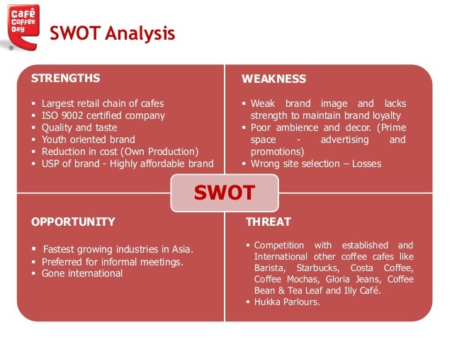 Costa coffee swot